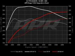 ES#4057386 - DPP-30T-MG1 -  APR 3.0T Stage 1 ECU Upgrade  - Expect massive gains with 431-480 HP with 467-549 FT-LBS of torque on tap, depending on octane, from this simple software upgrade! - APR - Audi