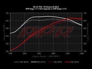 ES#2848966 - 40tstage11KT - stage 1 v1.1 Software Update - Upgrade existing software to the Stage 1 v1.1 - APR - Audi