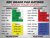 ES#2622048 - DP51110NDX -    BlueStuff NDX Performance Brake Pad Set - Intermediate grade trackday pads for aggressive street driving and track use. - EBC - Audi