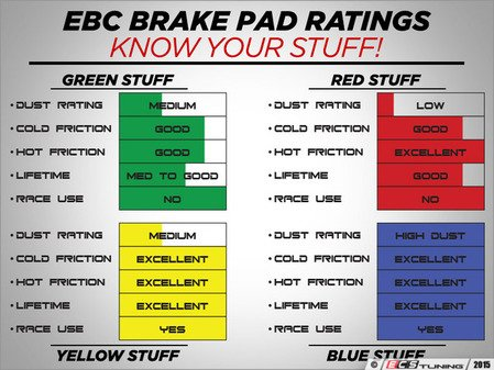 ES#521094 - DP4767R - YellowStuff Performance Brake Pad Set - A race-quality pad that can be used on the track or on the street - EBC - Audi Porsche