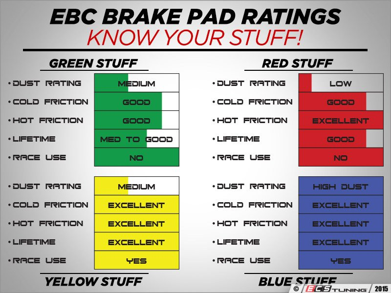 Ebc Brake Pads >> Ebc Dp3680c Rear Redstuff Performance Brake Pad Set