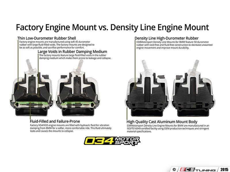 034motorsport 034 509 005x Density Line Performance